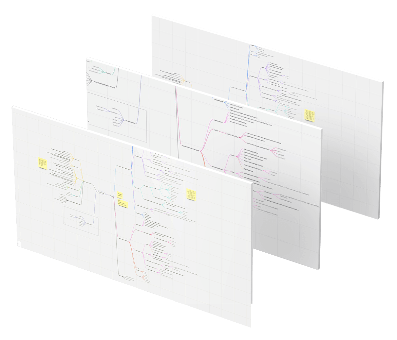 Vespucci-adventures-mind-map-information-architecture