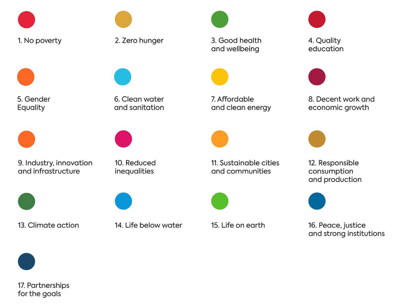 Altcoin-Sustainable-development-goals-UN-colours